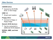 VSICM55 - Slide 03-16 - Other Devices
