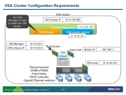 VSICM51 - Slide 06-76 - VSA Cluster Configuration Requirements