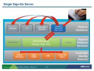 VSICM51 - Slide 04-14 - Single Sign-On Server