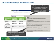 VSICM51 - Slide 12-07 - DRS Cluster Settings: Automation Level