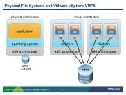 VSICM51 - 02-17 - Physical File Systems and VMware vSphere VMFS